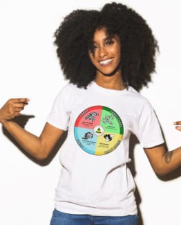 Elf Food Groups Graphic T-Shirt - white shirt design on a model
